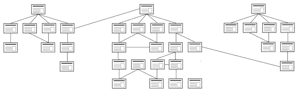 jak działa internet - linki