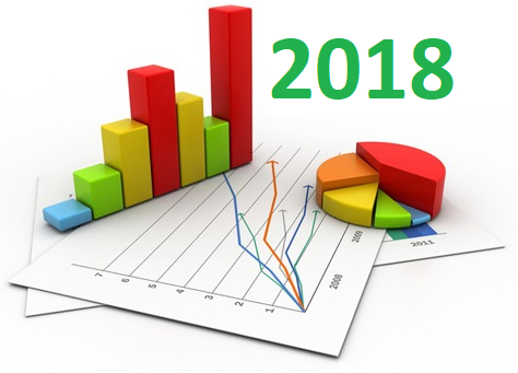 Statystyki Internetu w Polsce – 2018