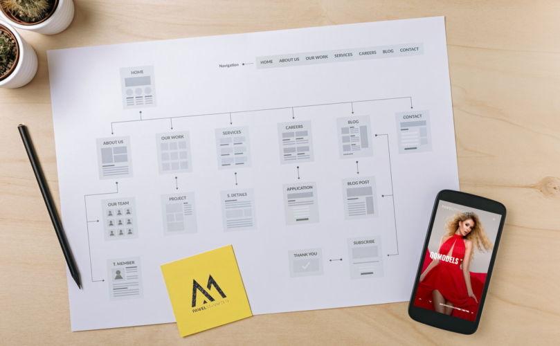 Programowanie Single Page Application (SPA)