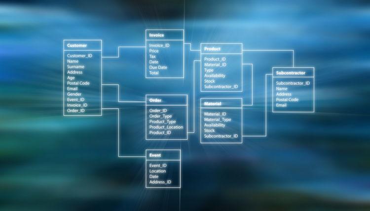 Denormalizacja baz danych (z przykładami)