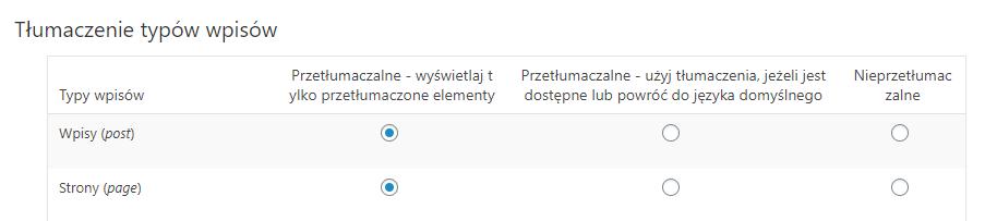 tłumaczenie postów i stron WPML